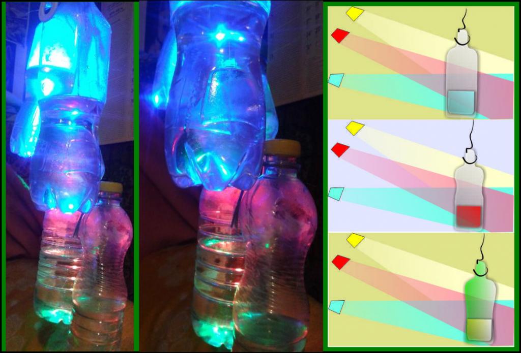Oświetlane butelki - mamotatopokazmi.pl