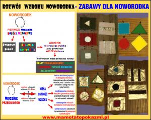 ZABAWY DLA NOWORODKA - mamotatopokazmi.pl